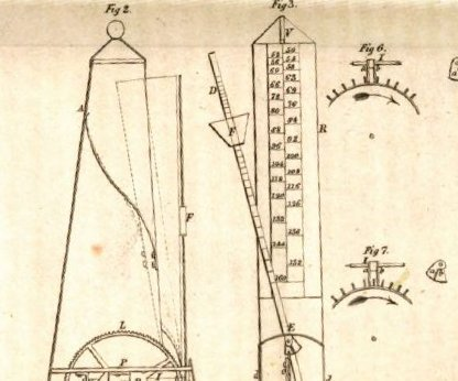 A diagram from Maelzel's patent for the metronome.